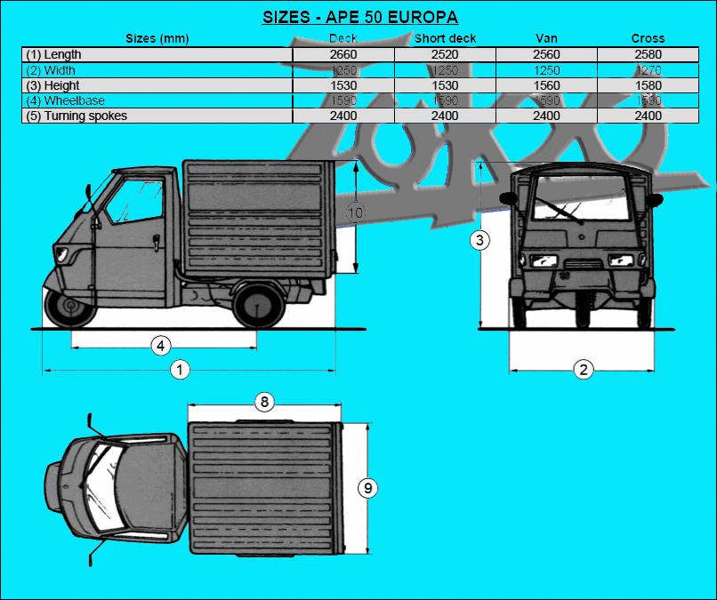Ape 50 Van Piaggio Ape Sales And Conversions By Tukxi